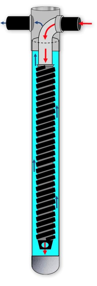 Rygan's coaxial system
